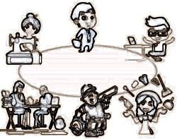 Какими видами деятельности могут заниматься самозанятые граждане