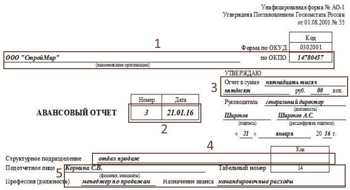 Авансовый отчет (унифицированная форма АО-1) лицевая часть - перечень позиций 1-5, которые заполняет подотчетное лицо