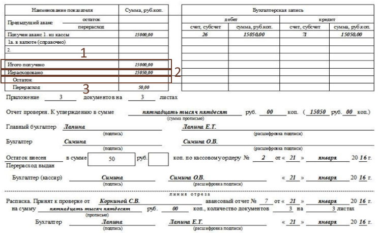 Авансовый отчет (унифицированная форма АО-1) лицевая часть - перечень позиций 6-8, которые заполняет подотчетное лицо