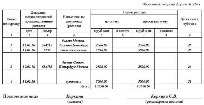 Авансовый отчет (унифицированная форма АО-1) оборотная сторона