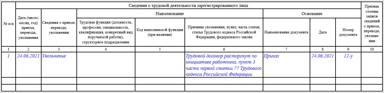 СЗВ-ТД: образец заполнения при увольнении по собственному желанию