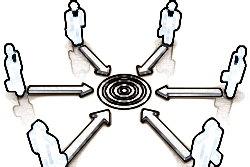 Зачем нужно регулирование внутреннего трудового распорядка
